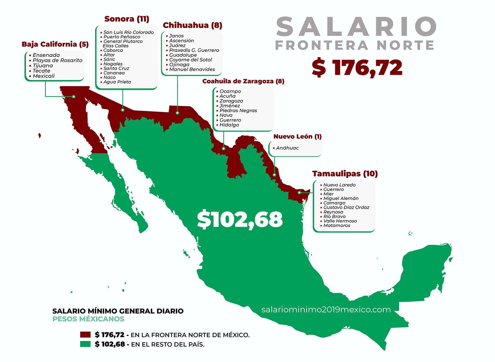 salario minimo mexico